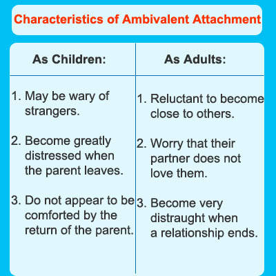 Anxious avoidant attachment
