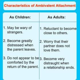 ambivalent2