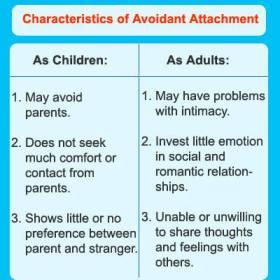 avoidant2